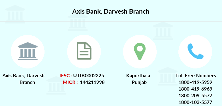 Axis-bank Darvesh branch