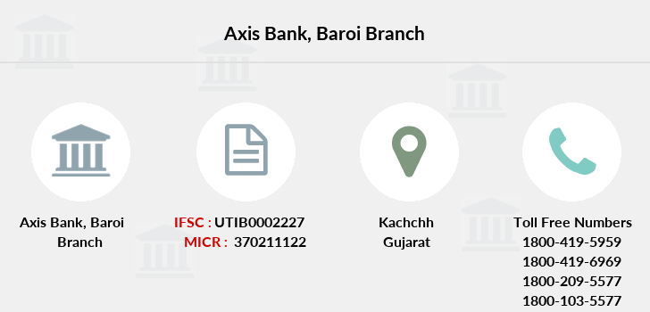 Axis-bank Baroi branch