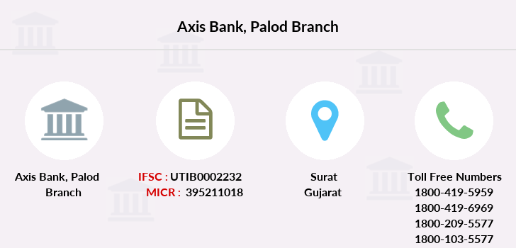 Axis-bank Palod branch