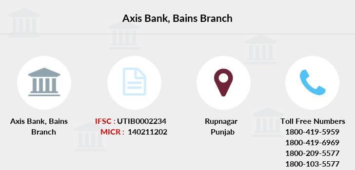 Axis-bank Bains branch
