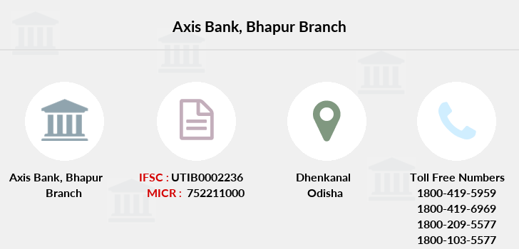 Axis-bank Bhapur branch