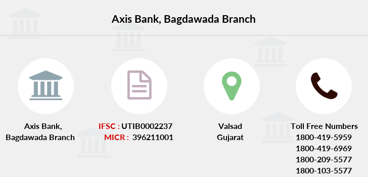Axis-bank Bagdawada branch