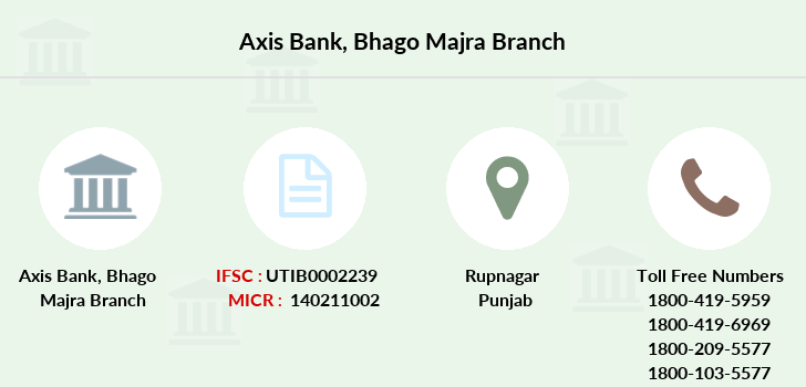 Axis-bank Bhago-majra branch