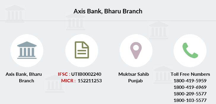 Axis-bank Bharu branch