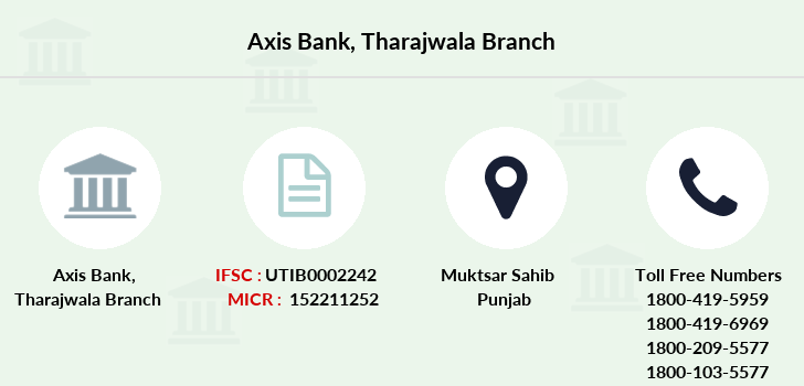 Axis-bank Tharajwala branch