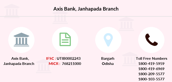 Axis-bank Janhapada branch