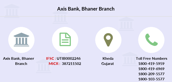 Axis-bank Bhaner branch