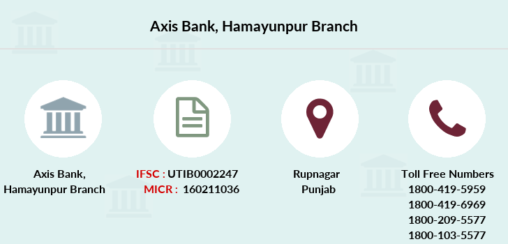 Axis-bank Hamayunpur branch