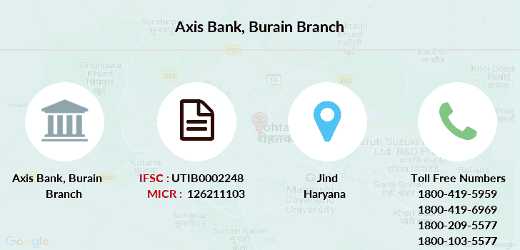 Axis-bank Burain branch