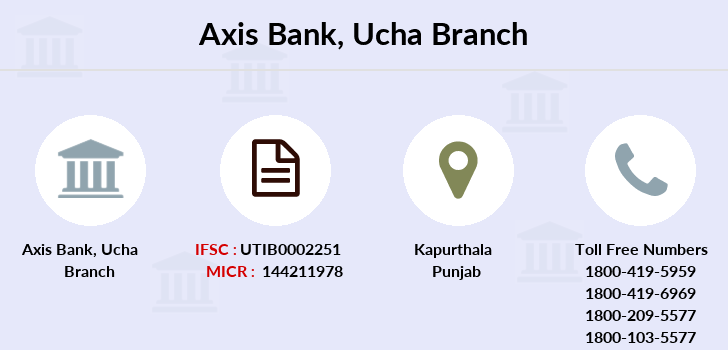 Axis-bank Ucha branch