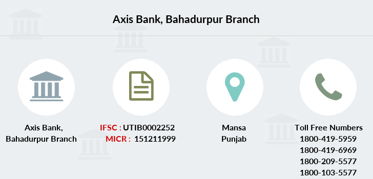 Axis-bank Bahadurpur branch