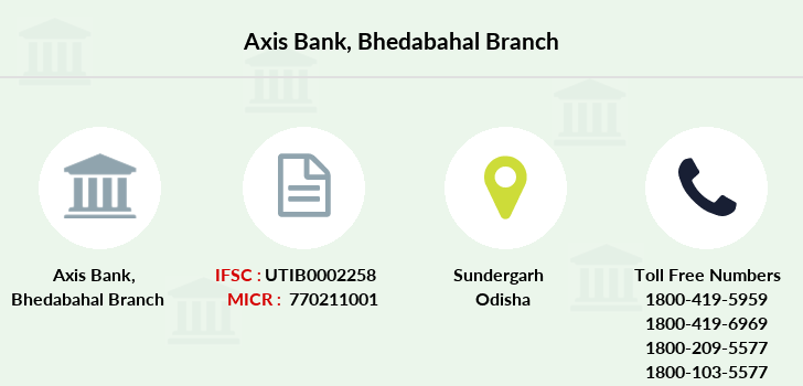 Axis-bank Bhedabahal branch