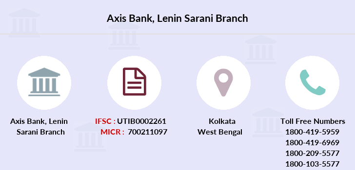 Axis-bank Lenin-sarani branch