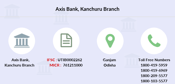 Axis-bank Kanchuru branch