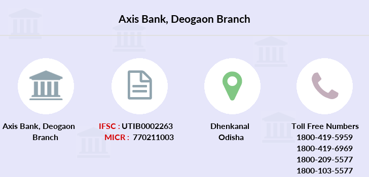 Axis-bank Deogaon branch