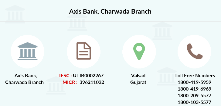 Axis-bank Charwada branch