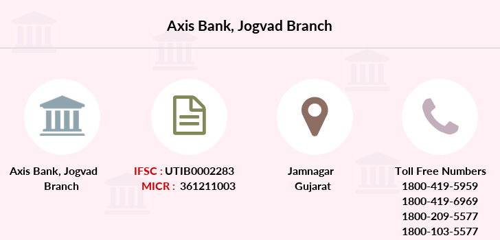 Axis-bank Jogvad branch