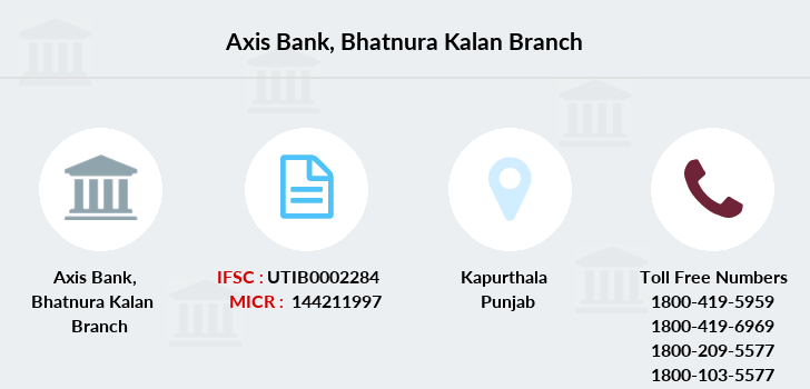 Axis-bank Bhatnura-kalan branch