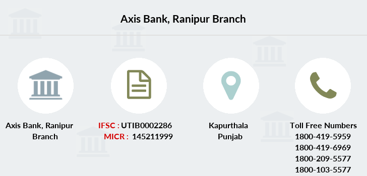 Axis-bank Ranipur branch