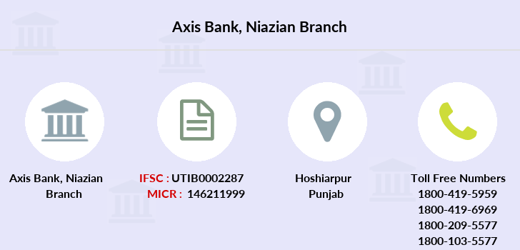 Axis-bank Niazian branch