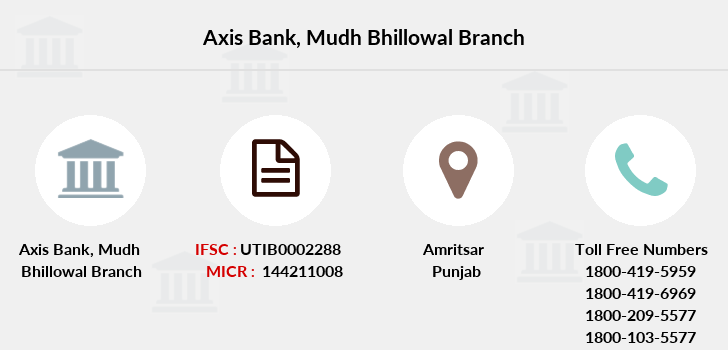 Axis-bank Mudh-bhillowal branch