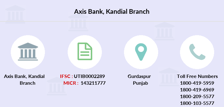 Axis-bank Kandial branch