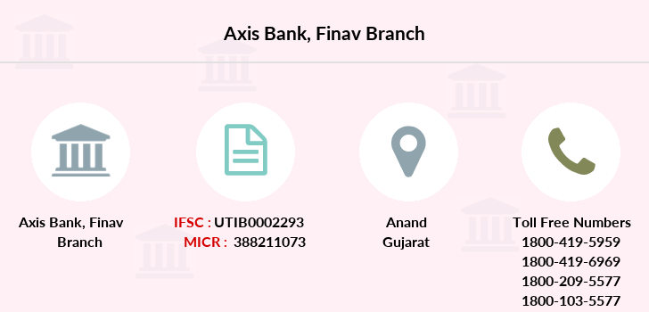 Axis-bank Finav branch