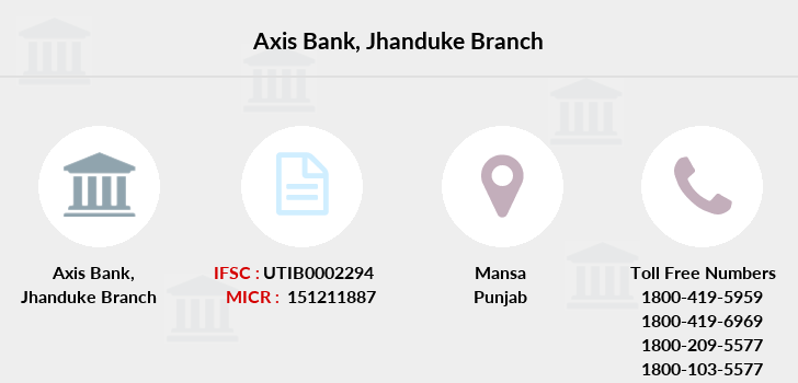 Axis-bank Jhanduke branch