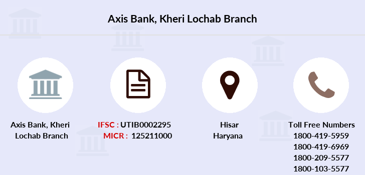 Axis-bank Kheri-lochab branch
