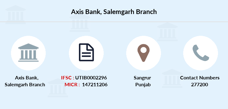 Axis-bank Salemgarh branch