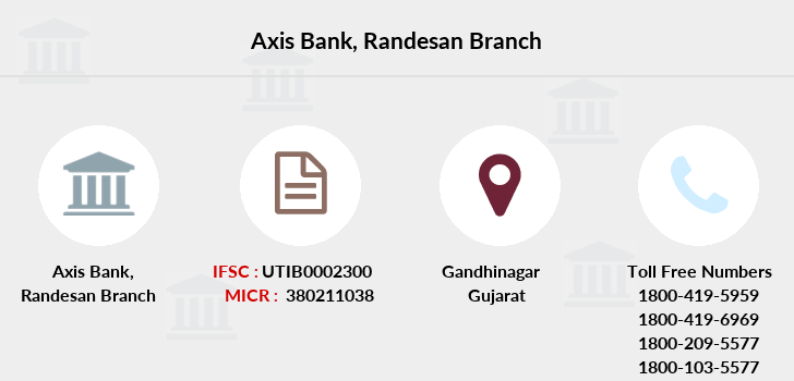 Axis-bank Randesan branch