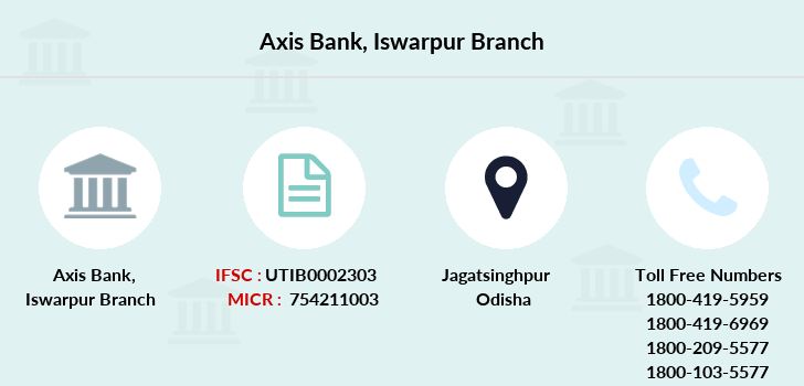 Axis-bank Iswarpur branch