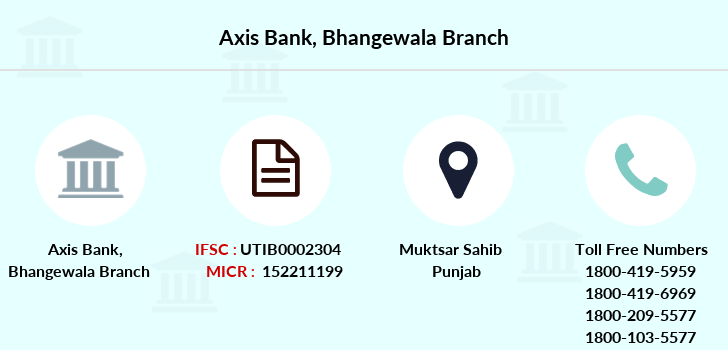 Axis-bank Bhangewala branch
