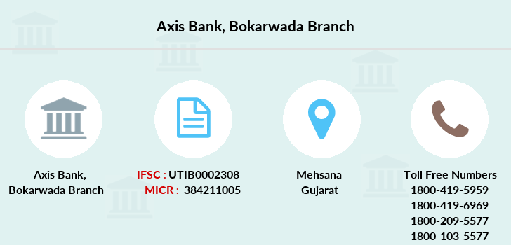 Axis-bank Bokarwada branch