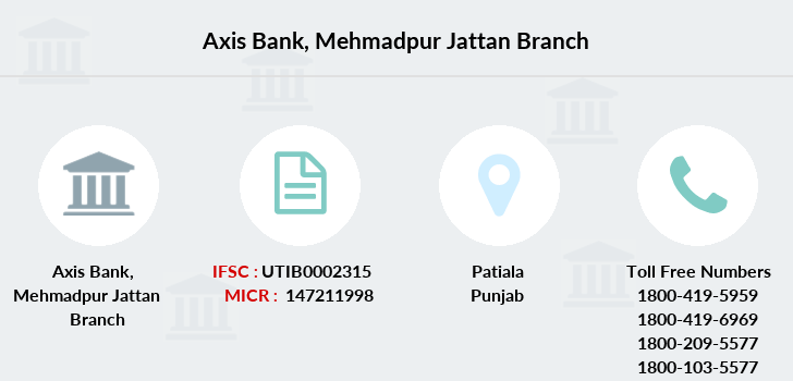 Axis-bank Mehmadpur-jattan branch