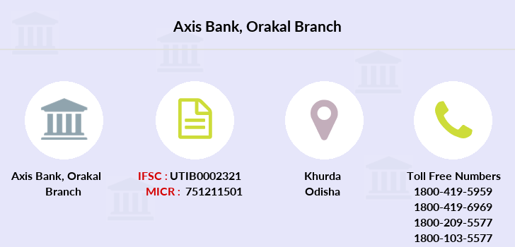 Axis-bank Orakal branch
