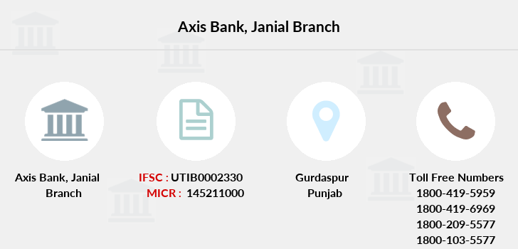 Axis-bank Janial branch