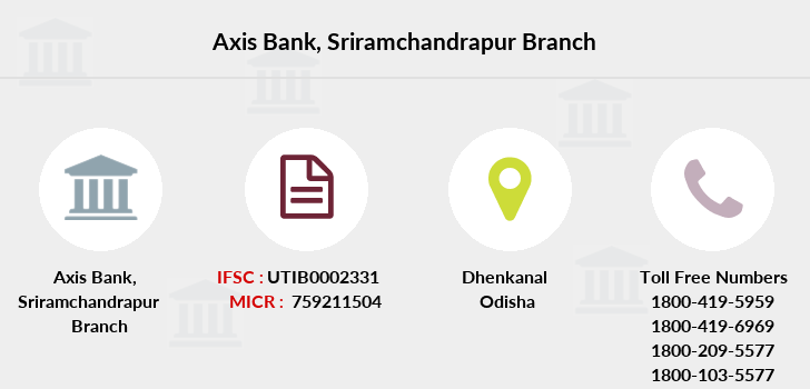Axis-bank Sriramchandrapur branch