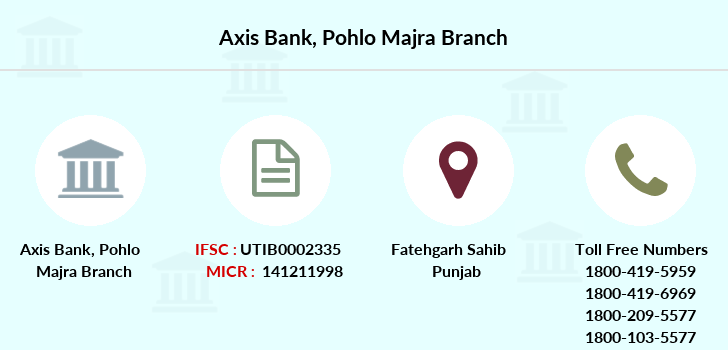 Axis-bank Pohlo-majra branch