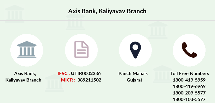Axis-bank Kaliyavav branch