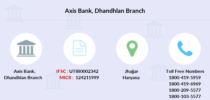 Axis-bank Dhandhlan branch