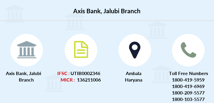Axis-bank Jalubi branch