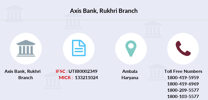Axis-bank Rukhri branch