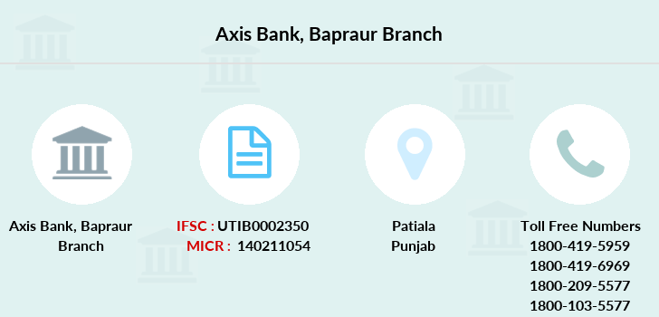 Axis-bank Bapraur branch
