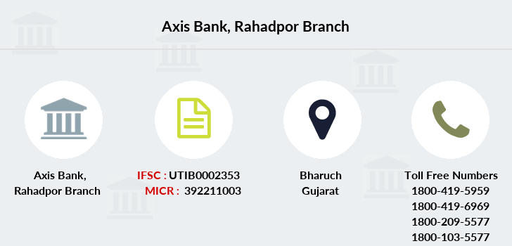 Axis-bank Rahadpor branch