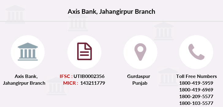 Axis-bank Jahangirpur branch