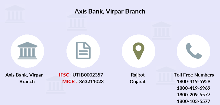Axis-bank Virpar branch