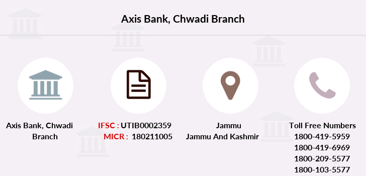 Axis-bank Chwadi branch