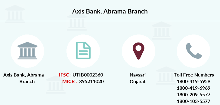 Axis-bank Abrama branch