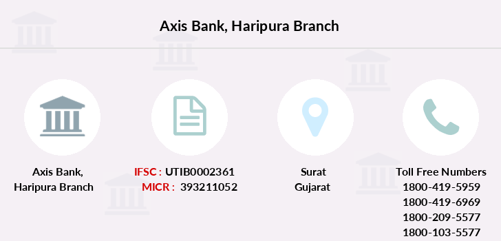 Axis-bank Haripura branch
